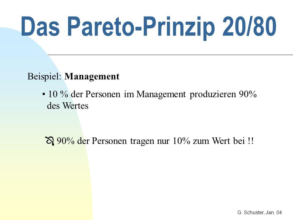 Das Pareto-Prinzip 20/80 G. Schuster, Jan. 04 Beispiel: Arbeitsaufwand und Ergebnis 95 % des Arbeitsaufwandes im Management werden dazu genutzt, das a