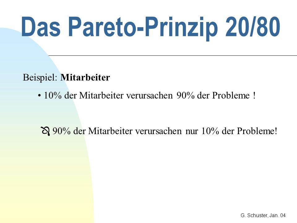 Das Pareto-Prinzip 20/80 G. Schuster, Jan. 04 Beispiel: Management 10 % der Personen im Management produzieren 90% des Wertes 90% der Personen tragen