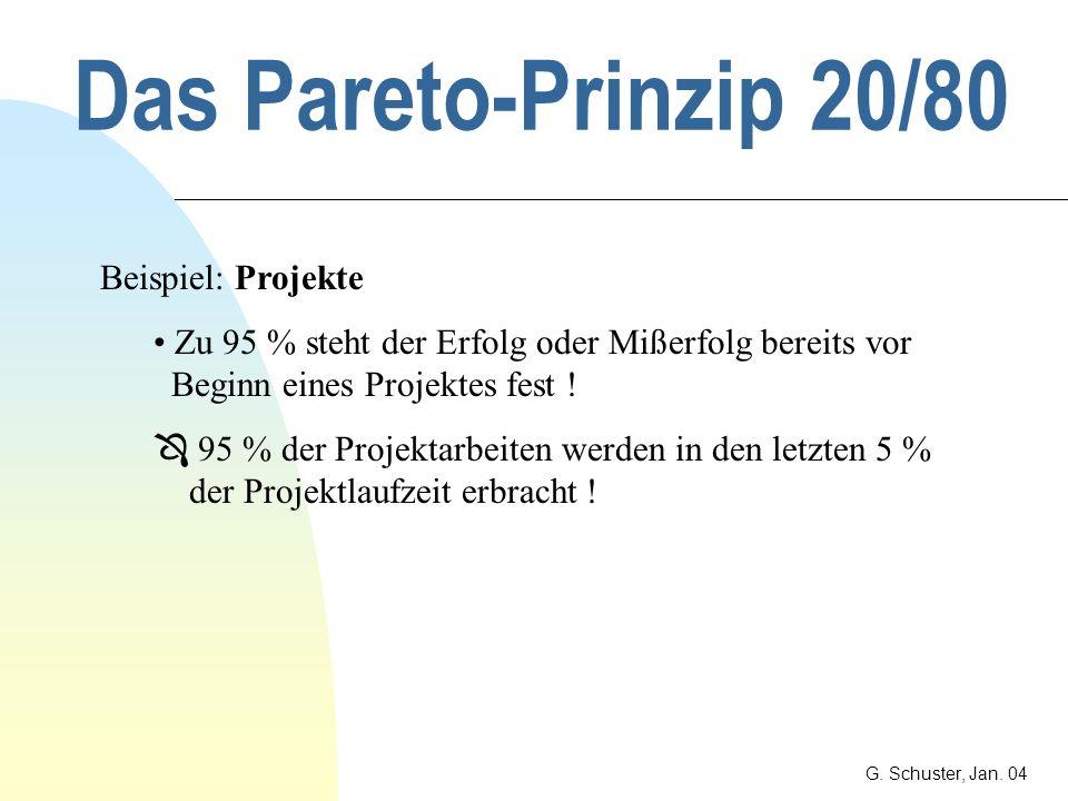 Das Pareto-Prinzip 20/80 G. Schuster, Jan. 04 Beispiel: Verkauf 10 % der Arbeitszeit verbringen Verkäufer, den Kunden etwas zu verkaufen ! 90 % der Ze