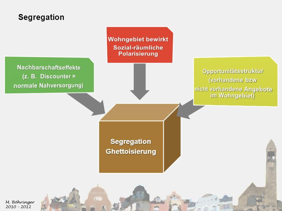 Segregation SegregationGhettoisierung