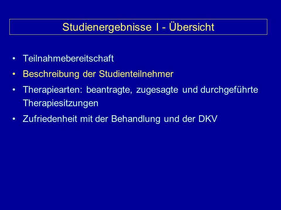 Studienergebnisse I - Übersicht Teilnahmebereitschaft Beschreibung der Studienteilnehmer Therapiearten: beantragte, zugesagte und durchgeführte Therap