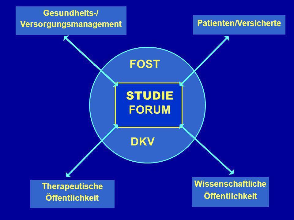 STUDIE FORUM FOST DKV Gesundheits-/ Versorgungsmanagement Patienten/Versicherte Therapeutische Öffentlichkeit Wissenschaftliche Öffentlichkeit