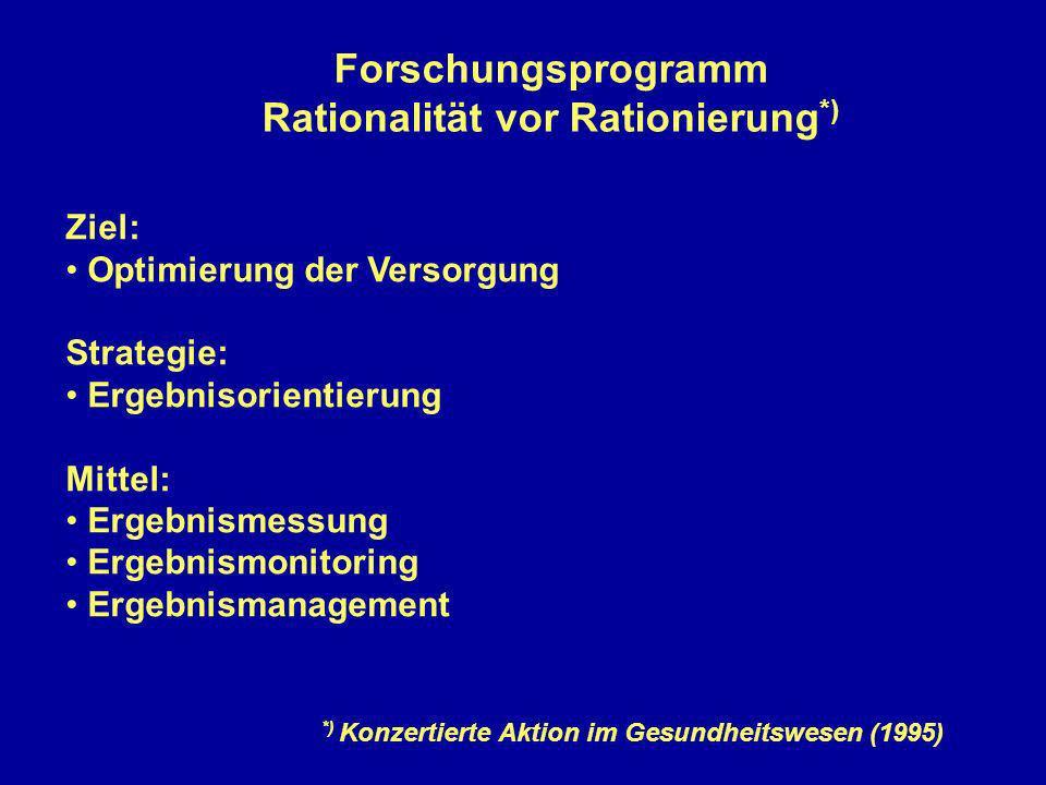 Forschungsprogramm Rationalität vor Rationierung *) Ziel: Optimierung der Versorgung Strategie: Ergebnisorientierung Mittel: Ergebnismessung Ergebnism