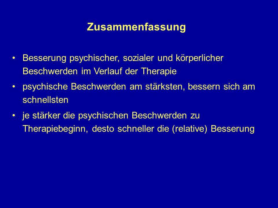 Zusammenfassung Besserung psychischer, sozialer und körperlicher Beschwerden im Verlauf der Therapie psychische Beschwerden am stärksten, bessern sich
