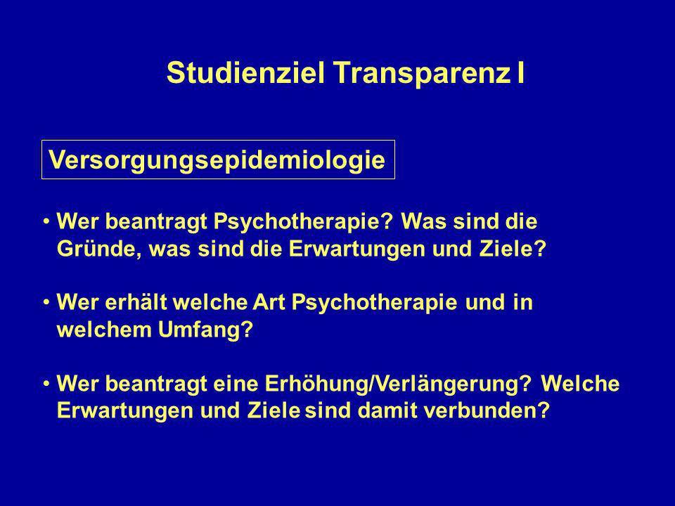 Studienziel Transparenz I Versorgungsepidemiologie Wer beantragt Psychotherapie? Was sind die Gründe, was sind die Erwartungen und Ziele? Wer erhält w