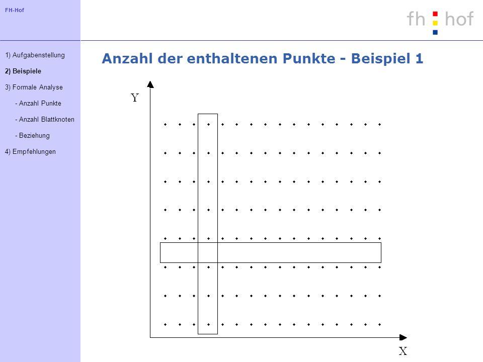 FH-Hof Anzahl der enthaltenen Punkte - Beispiel 1 1) Aufgabenstellung 2) Beispiele 3) Formale Analyse - Anzahl Punkte - Anzahl Blattknoten - Beziehung 4) Empfehlungen