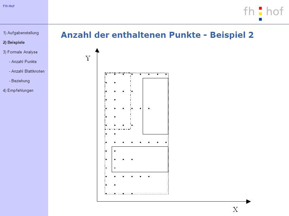 FH-Hof Anzahl der enthaltenen Punkte - Beispiel 2 1) Aufgabenstellung 2) Beispiele 3) Formale Analyse - Anzahl Punkte - Anzahl Blattknoten - Beziehung 4) Empfehlungen