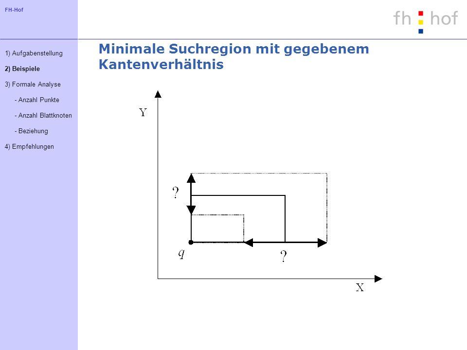 FH-Hof Minimale Suchregion mit gegebenem Kantenverhältnis 1) Aufgabenstellung 2) Beispiele 3) Formale Analyse - Anzahl Punkte - Anzahl Blattknoten - Beziehung 4) Empfehlungen