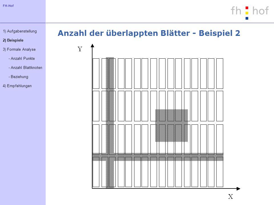 FH-Hof Anzahl der überlappten Blätter - Beispiel 2 1) Aufgabenstellung 2) Beispiele 3) Formale Analyse - Anzahl Punkte - Anzahl Blattknoten - Beziehung 4) Empfehlungen