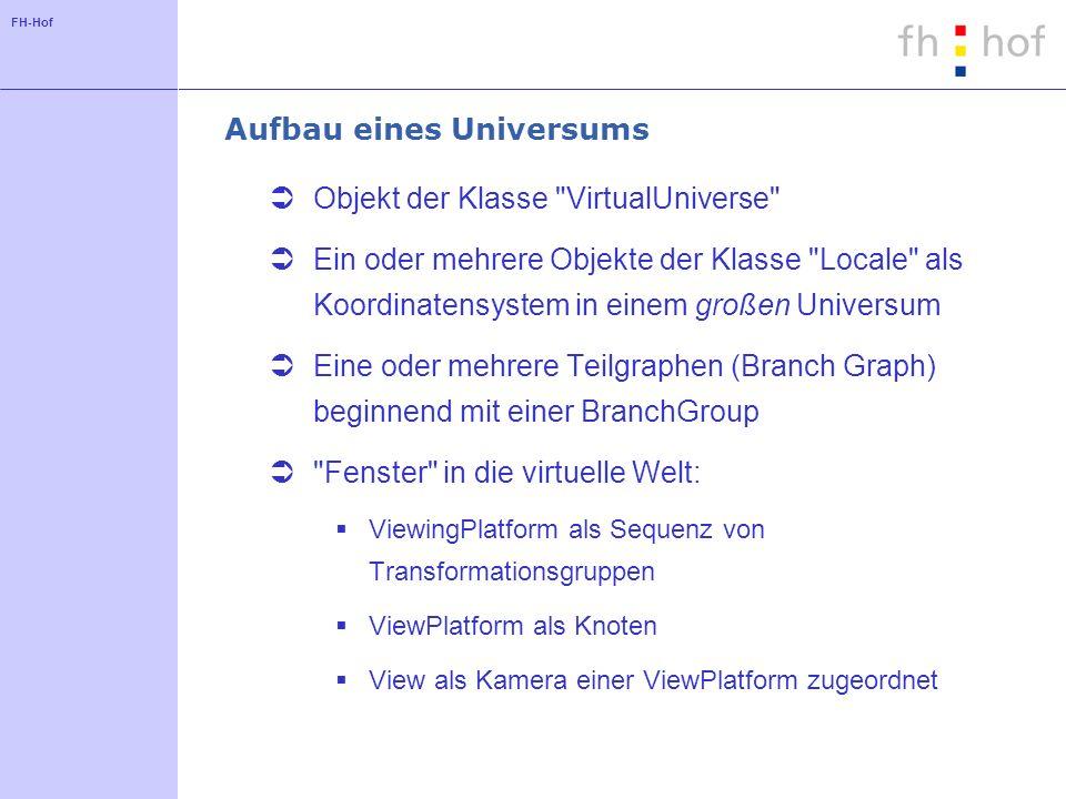 FH-Hof Virtuelles Universum erzeugen VirtualUniverse universe = new VirtualUniverse(); Locale locale = new Locale(universe); ViewingPlatform viewingPlatform = new ViewingPlatform(); viewingPlatform.setNominalViewingTransform (); locale.addBranchGraph(viewingPlatform); ViewPlatform viewPlatform = viewingPlatform.getViewPlatform();...