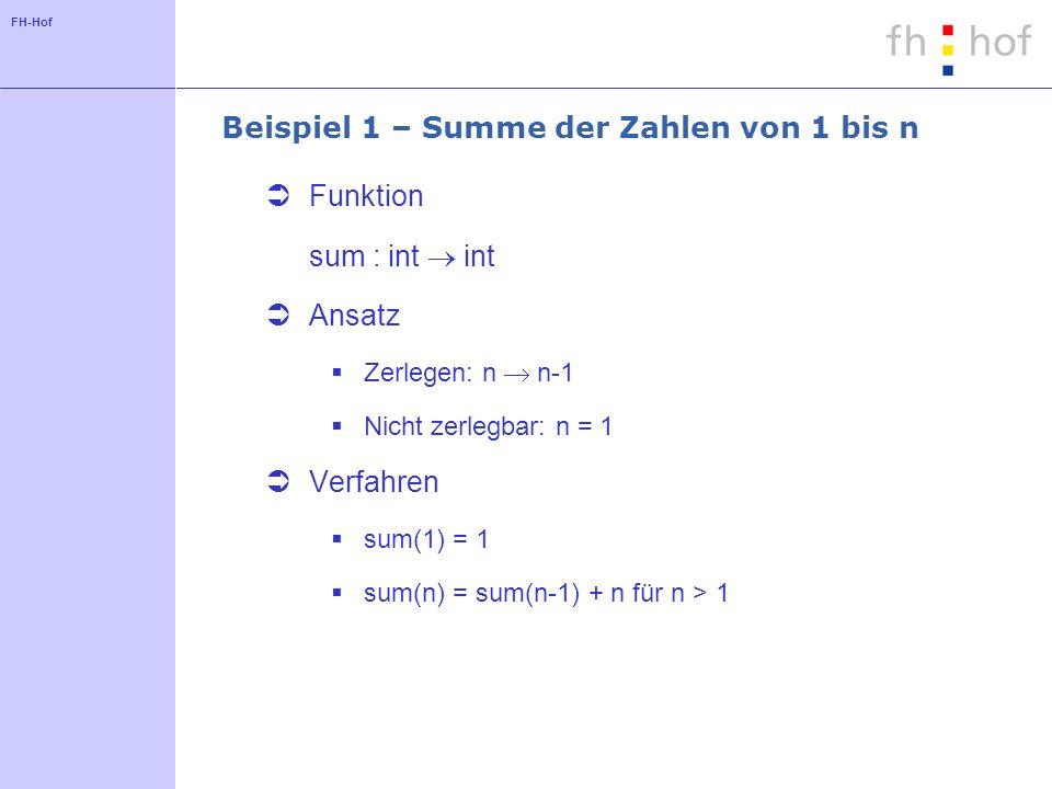FH-Hof Beispiel 1 – Summe der Zahlen von 1 bis n Funktion sum : int int Ansatz Zerlegen: n n-1 Nicht zerlegbar: n = 1 Verfahren sum(1) = 1 sum(n) = sum(n-1) + n für n > 1