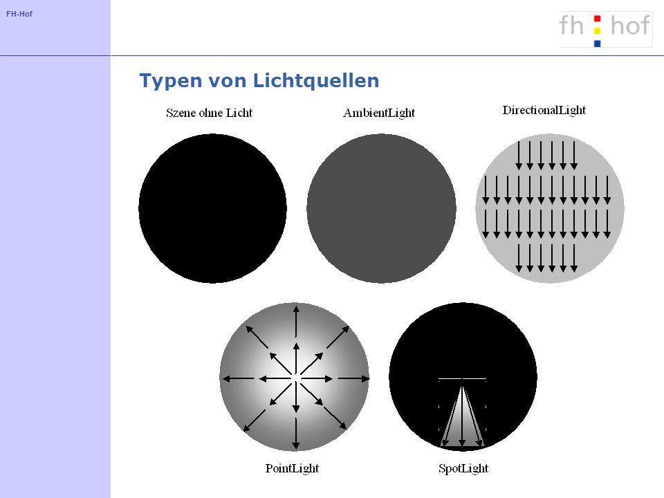 FH-Hof Ambient & Directional Light - Programmcode AmbientLight ambLight = new AmbientLight(true,new Color3f(1f,1f,1f)); ambLight.setInfluencingBounds( new BoundingSphere(new Point3d(0,0,0),10)); objRoot.addChild(ambLight); DirectionalLight dirLight = new DirectionalLight(new Color3f(1,0,0), new Vector3f(-1,0,0)); dirLight.setInfluencingBounds( new BoundingSphere(new Point3d(0,0,0),10)); objRoot.addChild(dirLight);