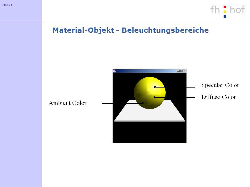 FH-Hof Material-Objekt - Beleuchtungsbereiche