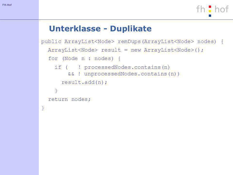 FH-Hof Unterklasse - Duplikate public ArrayList remDups(ArrayList nodes) { ArrayList result = new ArrayList (); for (Node n : nodes) { if ( ! processe