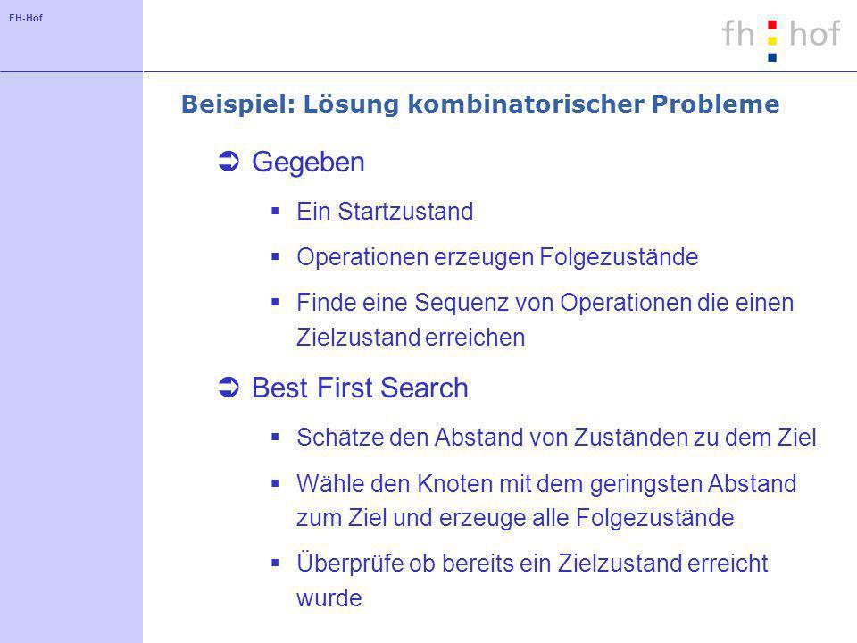 FH-Hof Beispiel: Lösung kombinatorischer Probleme Gegeben Ein Startzustand Operationen erzeugen Folgezustände Finde eine Sequenz von Operationen die e