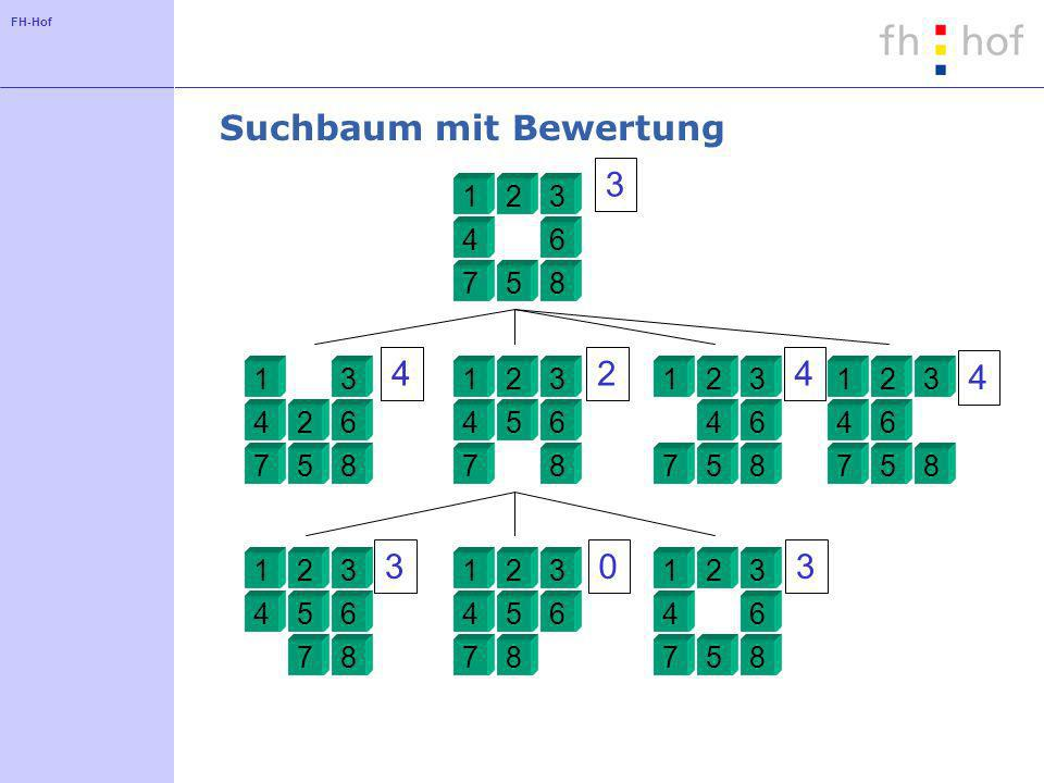 FH-Hof Suchbaum mit Bewertung 123 4 5 6 78 1 2 3 4 5 6 78 123 456 78 123 4 5 6 78 123 4 5 6 78 123 456 78 123 456 78 123 4 5 6 78 3 424 4 303