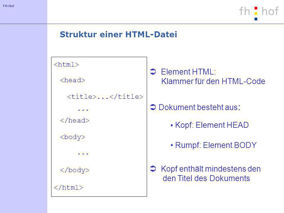 FH-Hof Struktur einer HTML-Datei... Element HTML: Klammer für den HTML-Code Dokument besteht aus : Kopf: Element HEAD Rumpf: Element BODY Kopf enthält