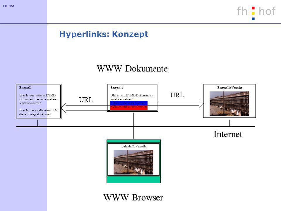 FH-Hof Hyperlinks: Konzept Beispiel1 Dies ist ein HTML-Dokument mit zwei Verweisen: Dies ist der erste Verweis Dies ist der zweite Verweis Beispiel3 Dies ist ein weiteres HTML- Dokument, das keine weiteren Verweise enthält.