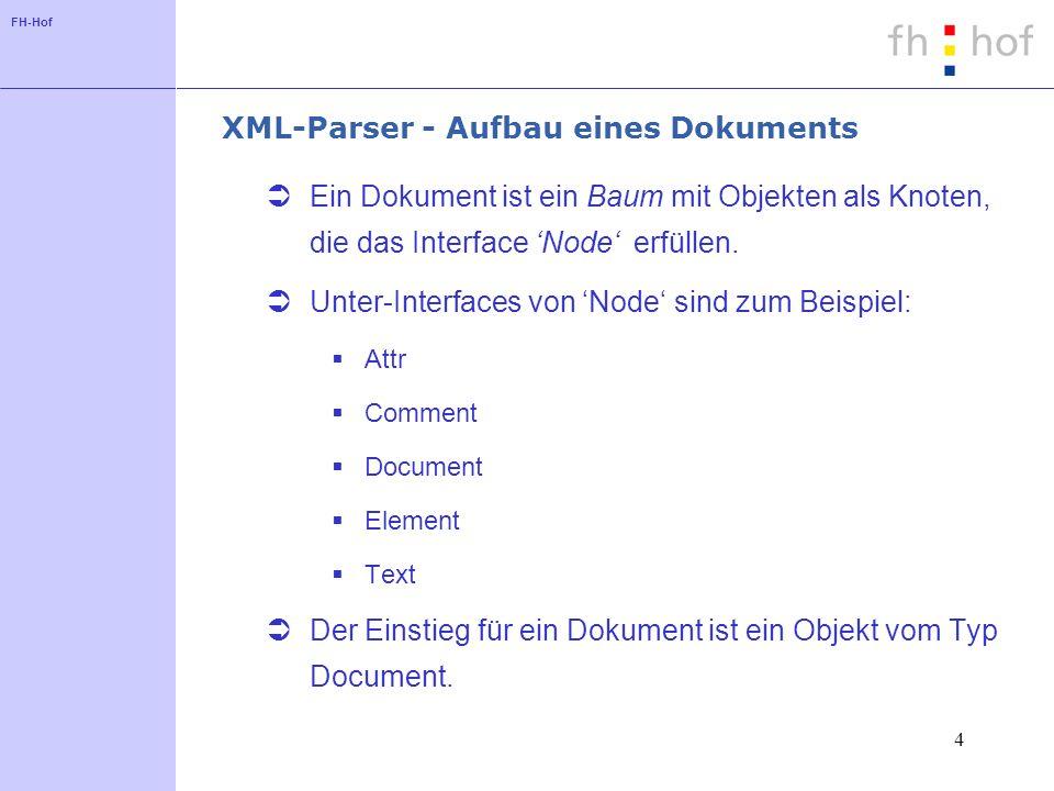 FH-Hof 4 XML-Parser - Aufbau eines Dokuments Ein Dokument ist ein Baum mit Objekten als Knoten, die das Interface Node erfüllen.