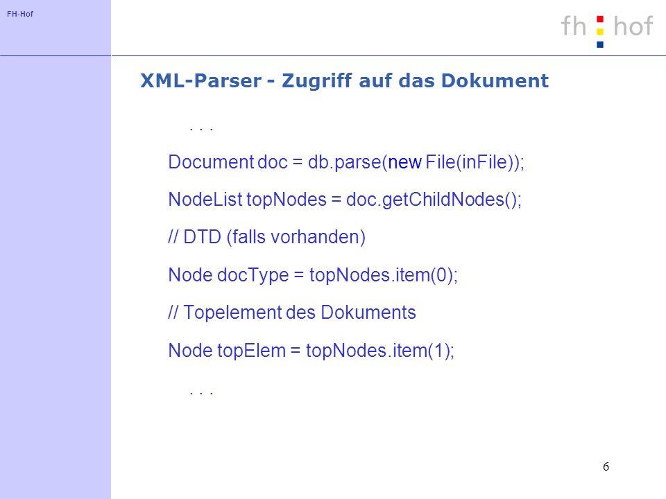 FH-Hof 6 XML-Parser - Zugriff auf das Dokument...