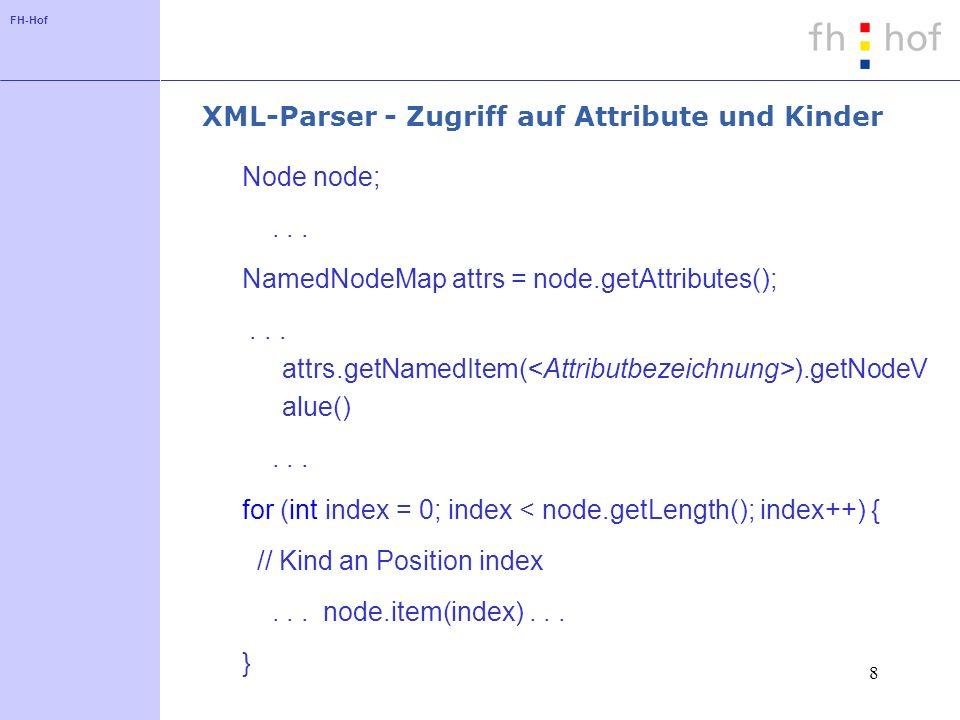 FH-Hof 8 XML-Parser - Zugriff auf Attribute und Kinder Node node;...