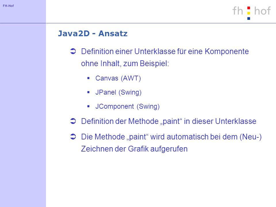FH-Hof Java2D - Ansatz Definition einer Unterklasse für eine Komponente ohne Inhalt, zum Beispiel: Canvas (AWT) JPanel (Swing) JComponent (Swing) Definition der Methode paint in dieser Unterklasse Die Methode paint wird automatisch bei dem (Neu-) Zeichnen der Grafik aufgerufen