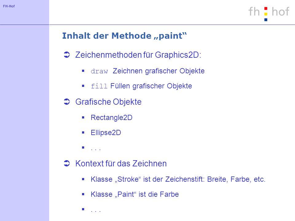 FH-Hof Inhalt der Methode paint Zeichenmethoden für Graphics2D: draw Zeichnen grafischer Objekte fill Füllen grafischer Objekte Grafische Objekte Rectangle2D Ellipse2D...