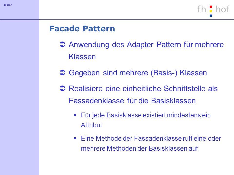 FH-Hof Facade Pattern Anwendung des Adapter Pattern für mehrere Klassen Gegeben sind mehrere (Basis-) Klassen Realisiere eine einheitliche Schnittstelle als Fassadenklasse für die Basisklassen Für jede Basisklasse existiert mindestens ein Attribut Eine Methode der Fassadenklasse ruft eine oder mehrere Methoden der Basisklassen auf
