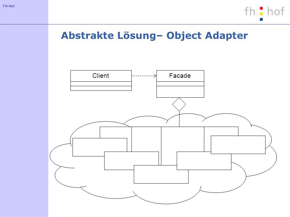 FH-Hof Abstrakte Lösung– Object Adapter ClientFacade