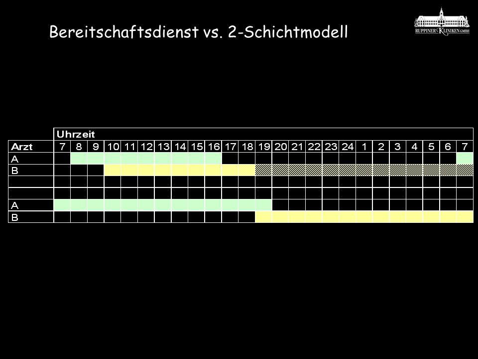 Bereitschaftsdienst vs. 2-Schichtmodell
