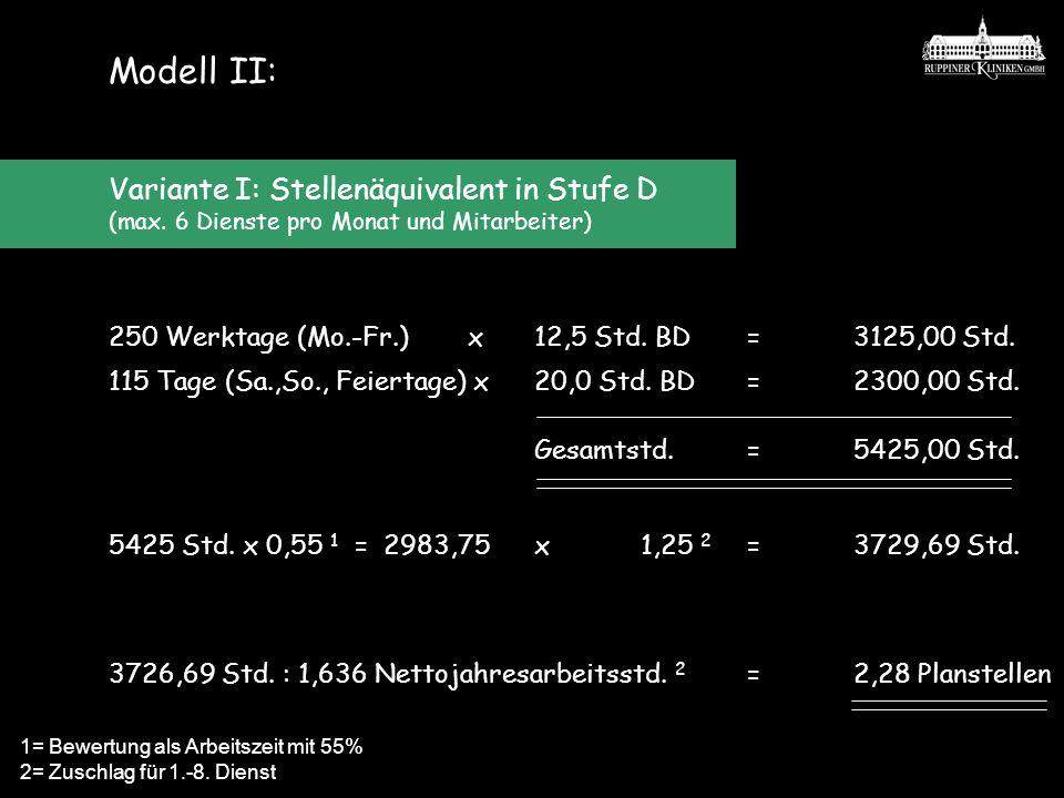 Modell II: Variante I: Stellenäquivalent in Stufe D (max. 6 Dienste pro Monat und Mitarbeiter) 250 Werktage (Mo.-Fr.) x 12,5 Std. BD=3125,00 Std. 115