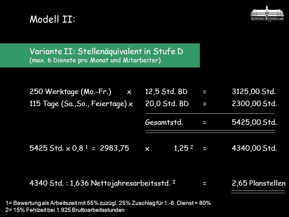 Variante II: Stellenäquivalent in Stufe D (max. 6 Dienste pro Monat und Mitarbeiter) 250 Werktage (Mo.-Fr.) x 12,5 Std. BD=3125,00 Std. 115 Tage (Sa.,