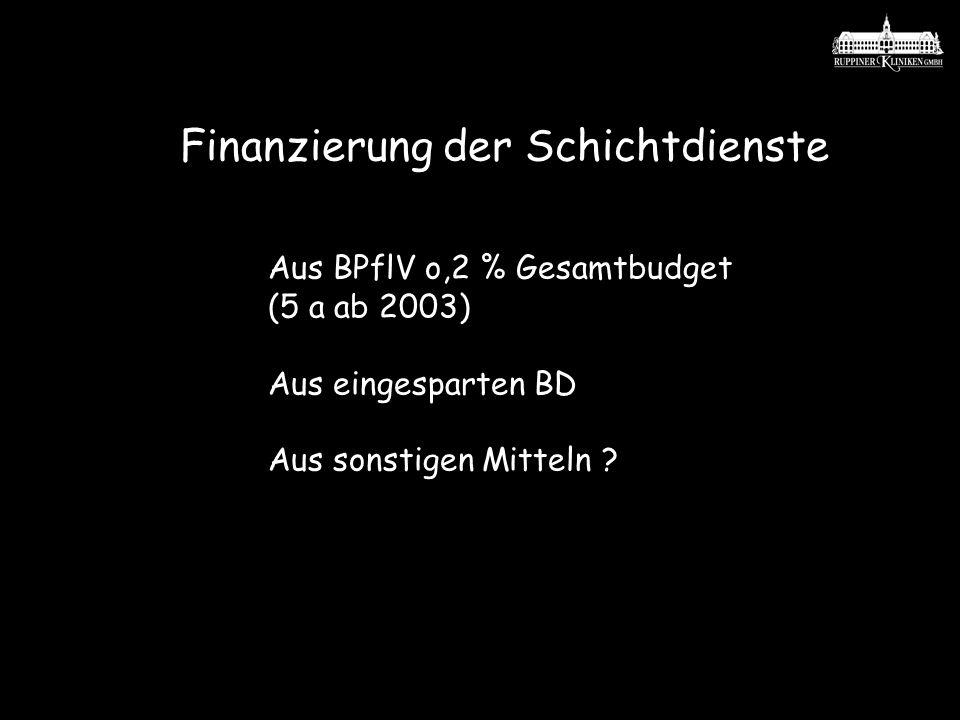 Finanzierung der Schichtdienste Aus BPflV o,2 % Gesamtbudget (5 a ab 2003) Aus eingesparten BD Aus sonstigen Mitteln ?
