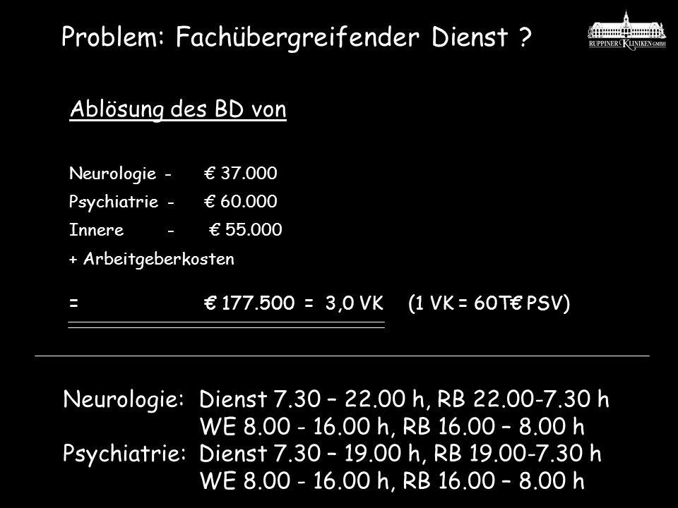 Ablösung des BD von Neurologie - 37.000 Psychiatrie - 60.000 Innere - 55.000 + Arbeitgeberkosten = 177.500 = 3,0 VK (1 VK = 60T PSV) Problem: Fachüber