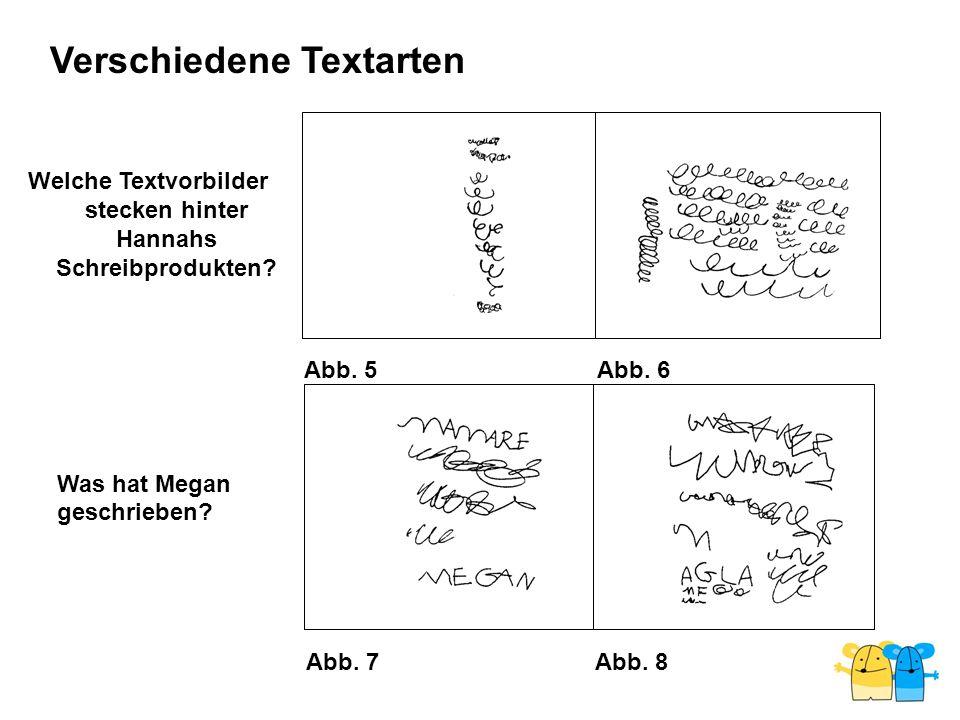 Abb. 5 Abb. 6 Verschiedene Textarten Abb. 7 Abb. 8 Welche Textvorbilder stecken hinter Hannahs Schreibprodukten? Was hat Megan geschrieben?