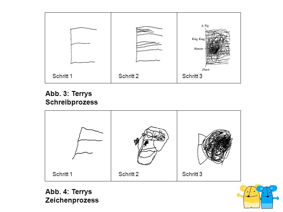 Abb. 3: Terrys Schreibprozess Schritt 1Schritt 2Schritt 3 Abb. 4: Terrys Zeichenprozess Schritt 1Schritt 2Schritt 3