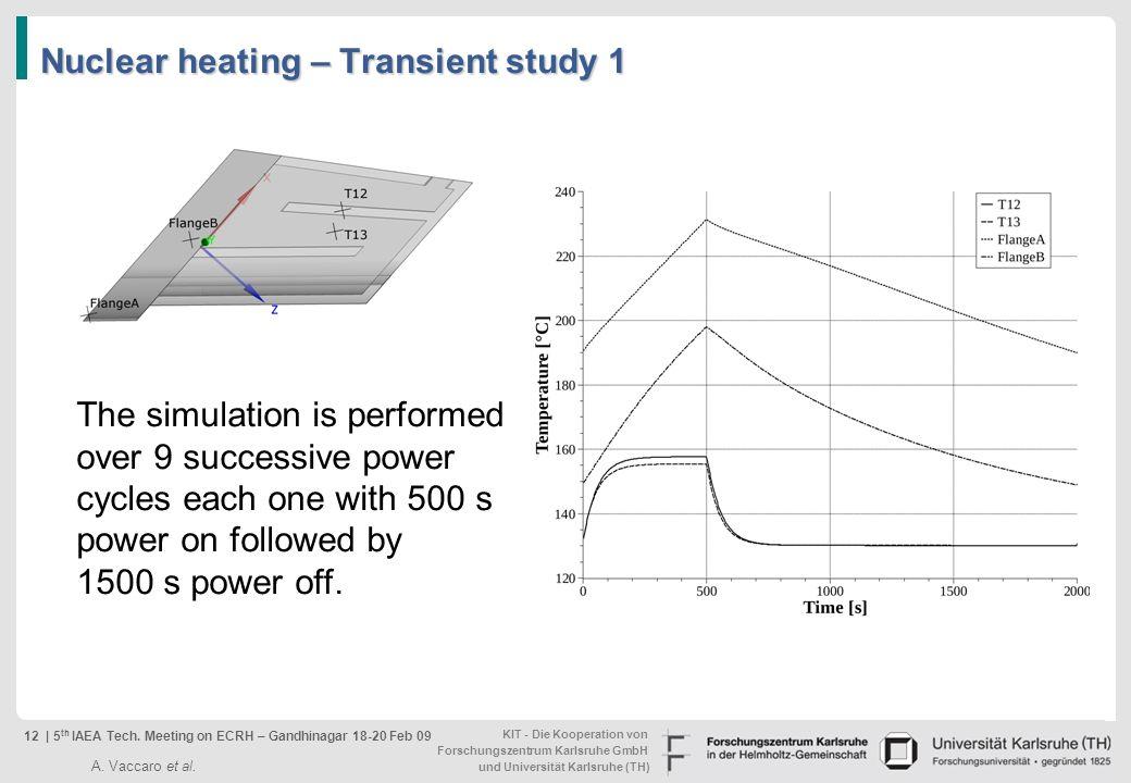 KIT - Die Kooperation von Forschungszentrum Karlsruhe GmbH und Universität Karlsruhe (TH) Nuclear heating – Transient study 1 The simulation is perfor