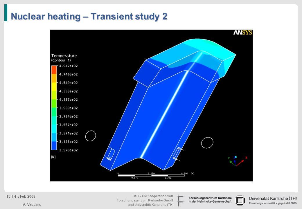 KIT - Die Kooperation von Forschungszentrum Karlsruhe GmbH und Universität Karlsruhe (TH) Nuclear heating – Transient study 2 13 | 4-5 Feb 2009 A. Vac