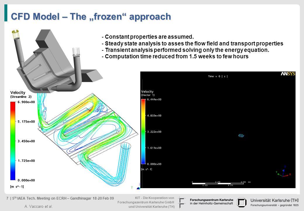 KIT - Die Kooperation von Forschungszentrum Karlsruhe GmbH und Universität Karlsruhe (TH) CFD Model – The frozen approach - Constant properties are as