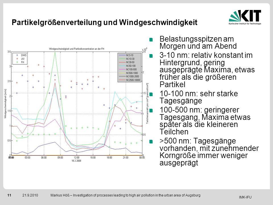 IMK-IFU 1121.9.2010 Markus Höß – Investigation of processes leading to high air pollution in the urban area of Augsburg Partikelgrößenverteilung und W
