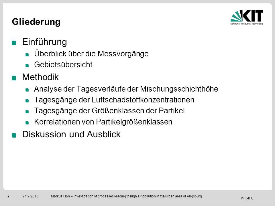 IMK-IFU 221.9.2010 Markus Höß – Investigation of processes leading to high air pollution in the urban area of Augsburg Gliederung Einführung Überblick