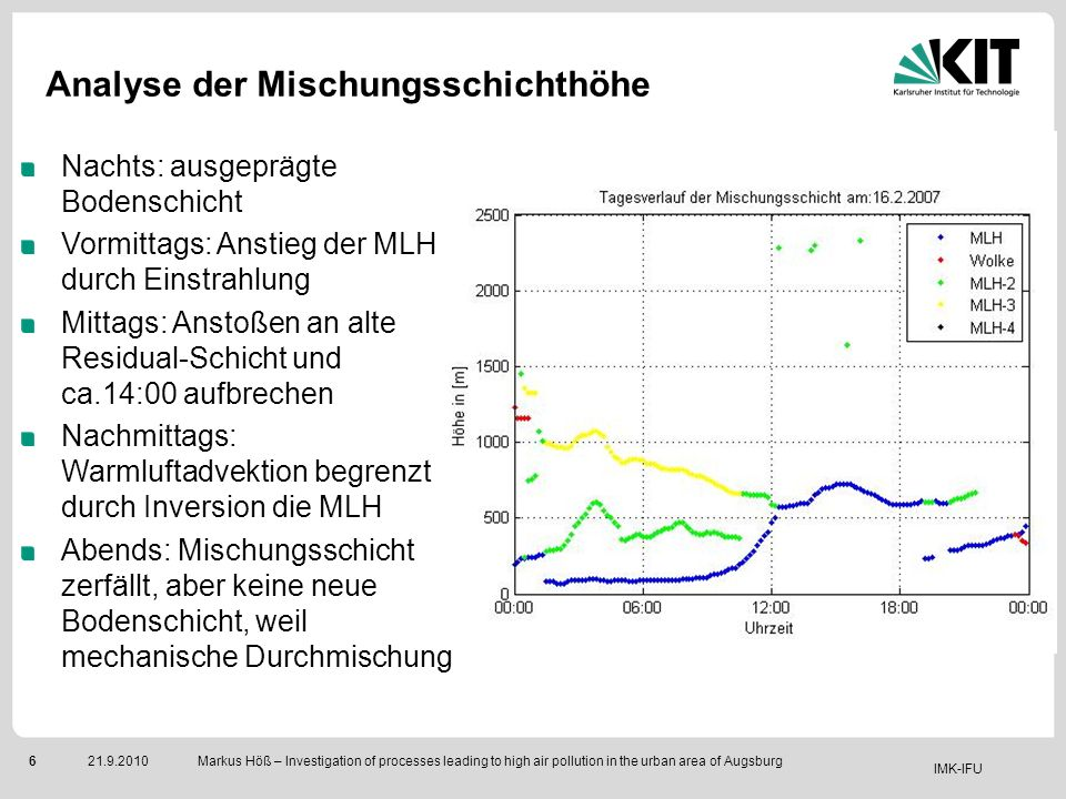 IMK-IFU 1721.9.2010 Markus Höß – Investigation of processes leading to high air pollution in the urban area of Augsburg Stickoxidreaktion - Zusatzfolie