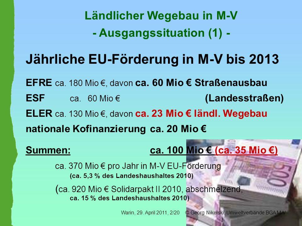 Ländlicher Wegebau in M-V - Ausgangssituation (1) - Jährliche EU-Förderung in M-V bis 2013 EFRE ca. 180 Mio, davon ca. 60 Mio Straßenausbau ESF ca. 60