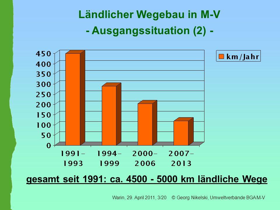 Ländlicher Wegebau und Demografie in M-V - Ausgangssituation (3) - -regional sehr verschieden -Städte weitgehend konstant -ländlich(st)e Räume weiterhin mit massivem Bevölkerungsrückgang in 20 Jahren (2030)- 35 % Landkreis Demmin von 42 auf 27 EW / km² 11 Männer zwischen 35-40 Jahren in 2030 - 30 % Landkreis MST - 23 % Landkreis Güstrow Warin, 29.