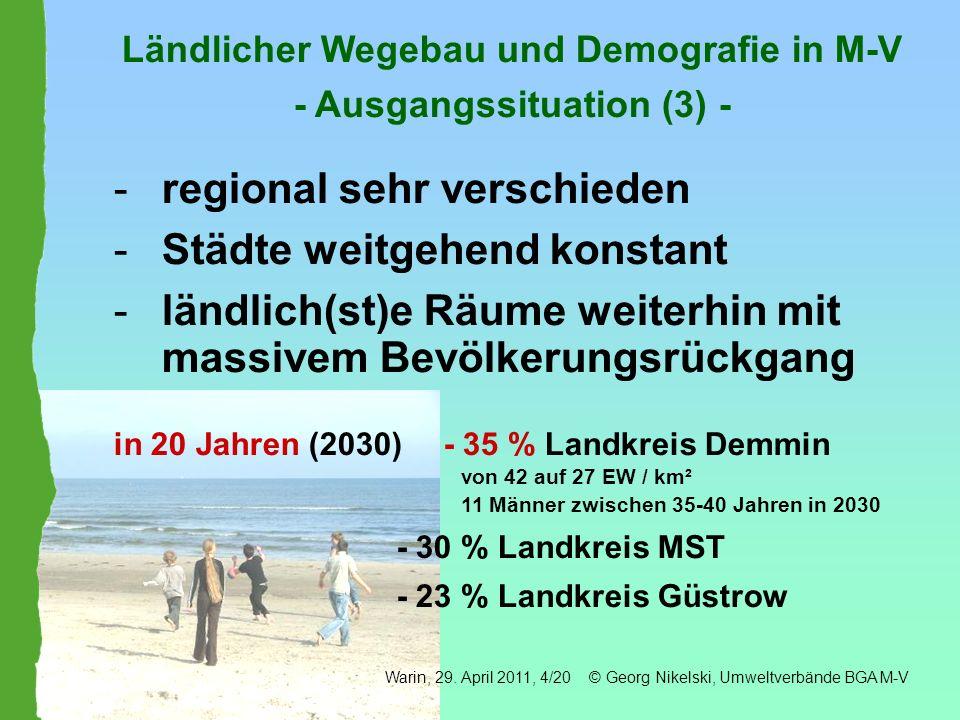 Ländlicher Wegebau und Demografie in M-V - Ausgangssituation (3) - -regional sehr verschieden -Städte weitgehend konstant -ländlich(st)e Räume weiterh