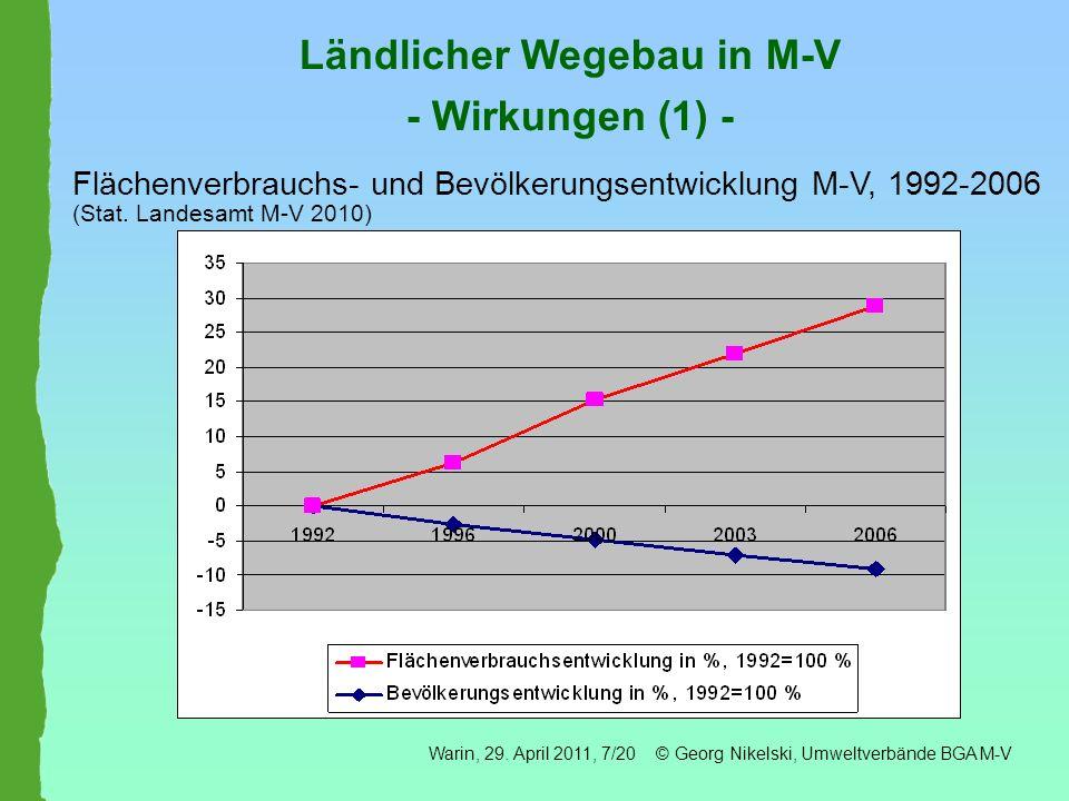 Ländlicher Wegebau in M-V - Wirkungen (2) - Versiegelungswirkung 315 km Zuwachs an Autobahnen 1991-2009 in M-V entspricht ca.