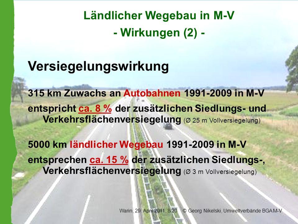 Ländlicher Wegebau in M-V - Wirkungen (2) - Versiegelungswirkung 315 km Zuwachs an Autobahnen 1991-2009 in M-V entspricht ca. 8 % der zusätzlichen Sie
