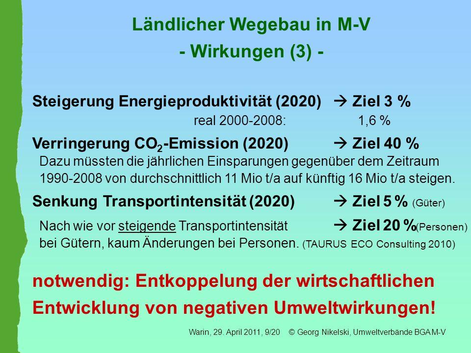 Steigerung Energieproduktivität (2020) Ziel 3 % real 2000-2008: 1,6 % Verringerung CO 2 -Emission (2020) Ziel 40 % Dazu müssten die jährlichen Einspar