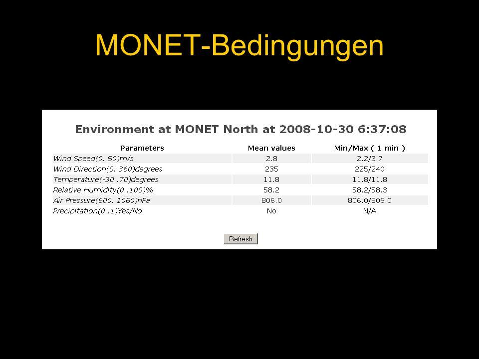 MONET-Bedingungen
