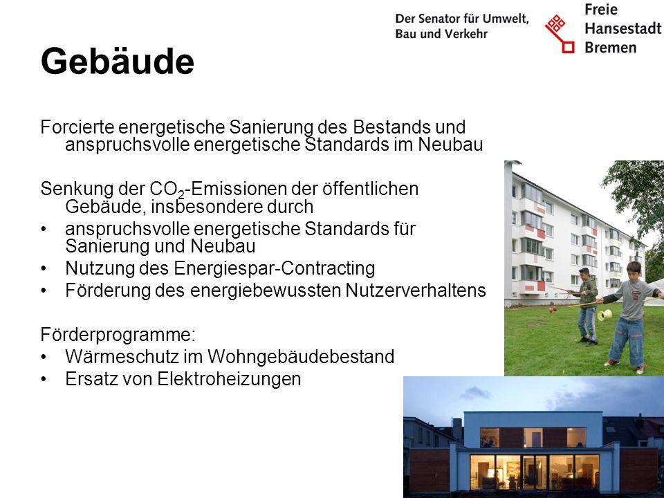 Gebäude Forcierte energetische Sanierung des Bestands und anspruchsvolle energetische Standards im Neubau Senkung der CO 2 -Emissionen der öffentliche